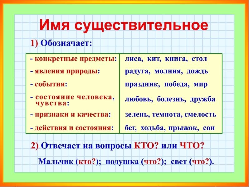 Справочник Для Интерактивная Доска